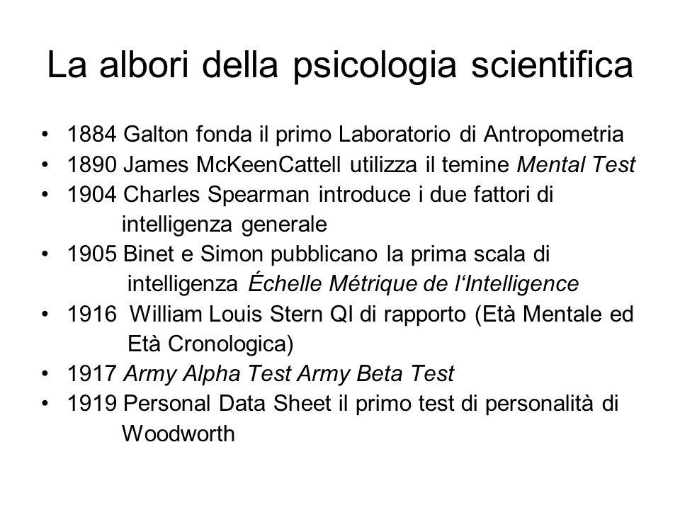 La albori della psicologia scientifica 1884 Galton fonda il primo Laboratorio di Antropometria 1890 James McKeenCattell utilizza il temine Mental Test