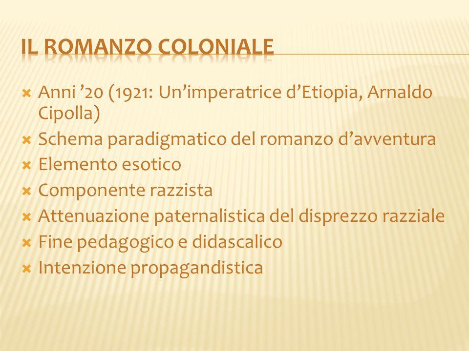  Anni '20 (1921: Un'imperatrice d'Etiopia, Arnaldo Cipolla)  Schema paradigmatico del romanzo d'avventura  Elemento esotico  Componente razzista 