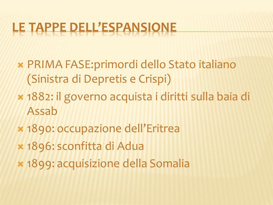  PRIMA FASE:primordi dello Stato italiano (Sinistra di Depretis e Crispi)  1882: il governo acquista i diritti sulla baia di Assab  1890: occupazio