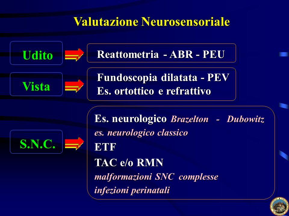 Valutazione Neurosensoriale Es.neurologico Brazelton - Dubowitz es.