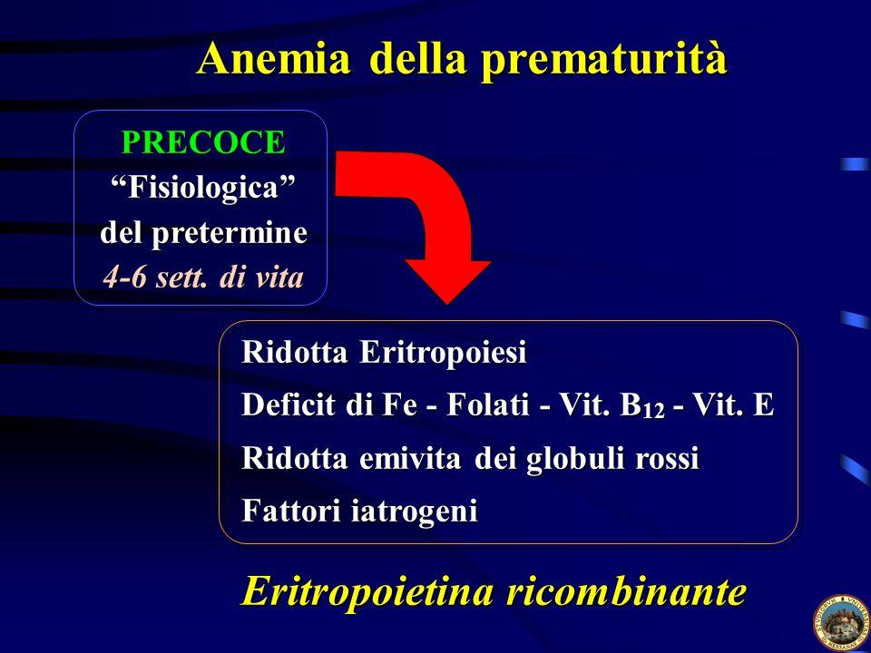 Anemia della prematurità PRECOCE Fisiologica del pretermine 4-6 sett.
