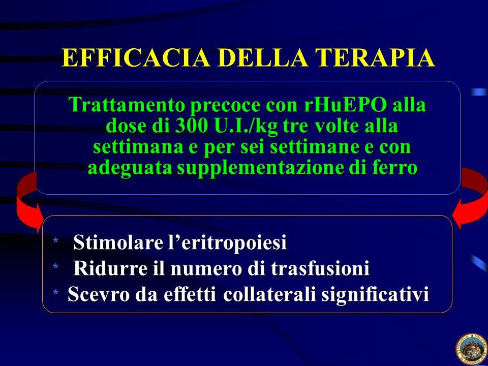 Trattamento precoce con rHuEPO alla dose di 300 U.I./kg tre volte alla settimana e per sei settimane e con adeguata supplementazione di ferro Trattamento precoce con rHuEPO alla dose di 300 U.I./kg tre volte alla settimana e per sei settimane e con adeguata supplementazione di ferro EFFICACIA DELLA TERAPIA * Stimolare l'eritropoiesi * Ridurre il numero di trasfusioni * Scevro da effetti collaterali significativi