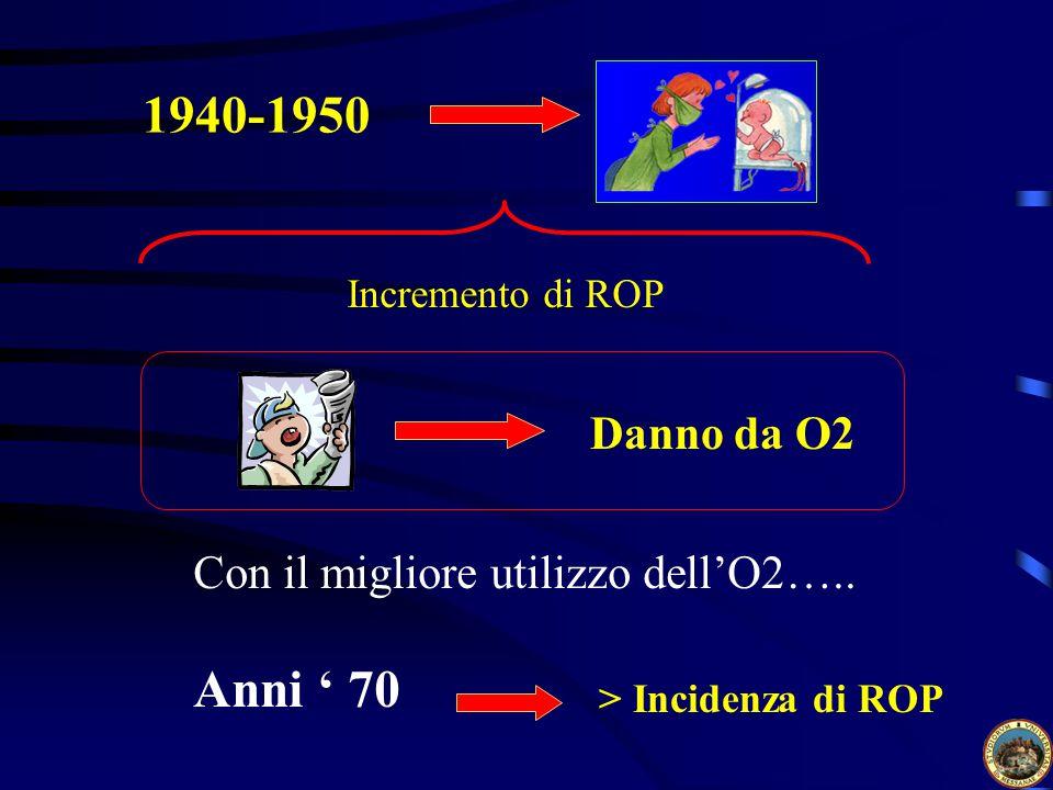 1940-1950 Incremento di ROP Danno da O2 Con il migliore utilizzo dell'O2…..