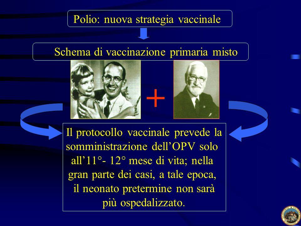 Polio: nuova strategia vaccinale Schema di vaccinazione primaria misto + Il protocollo vaccinale prevede la somministrazione dell'OPV solo all'11°- 12° mese di vita; nella gran parte dei casi, a tale epoca, il neonato pretermine non sarà più ospedalizzato.