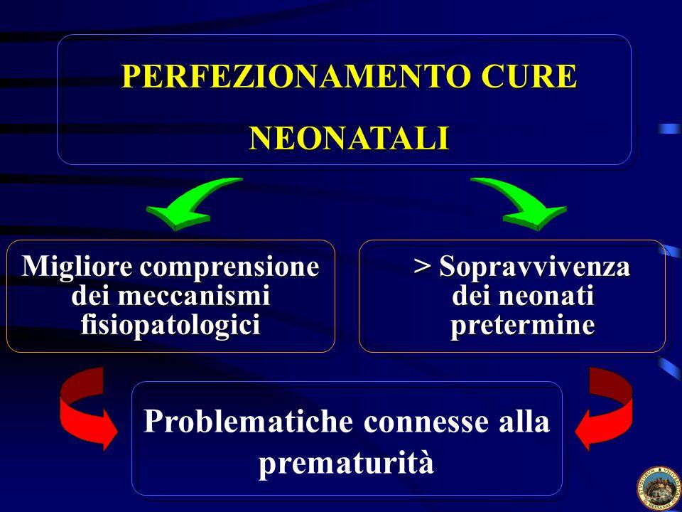 PERFEZIONAMENTO CURE NEONATALI Migliore comprensione dei meccanismi fisiopatologici > Sopravvivenza dei neonati pretermine Problematiche connesse alla prematurità