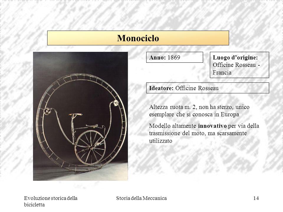 Evoluzione storica della bicicletta Storia della Meccanica14 Luogo d'origine: Officine Rosseau - Francia Ideatore: Officine Rosseau Altezza ruota m. 2