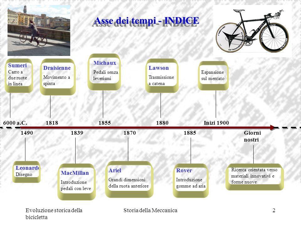 Evoluzione storica della bicicletta Storia della Meccanica2 Asse dei tempi - INDICE Sumeri Sumeri Carro a due ruote in linea Leonardo Leonardo Disegno