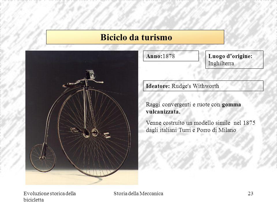 Evoluzione storica della bicicletta Storia della Meccanica23 Luogo d'origine: Inghilterra Ideatore: Rudge's Withworth Raggi convergenti e ruote con go