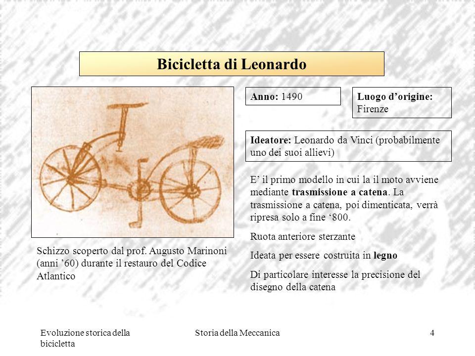 Evoluzione storica della bicicletta Storia della Meccanica4 Bicicletta di Leonardo Luogo d'origine: Firenze Ideatore: Leonardo da Vinci (probabilmente