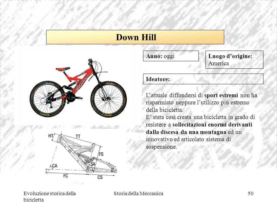 Evoluzione storica della bicicletta Storia della Meccanica50 Luogo d'origine: America Ideatore: L'attuale diffondersi di sport estremi non ha risparmi