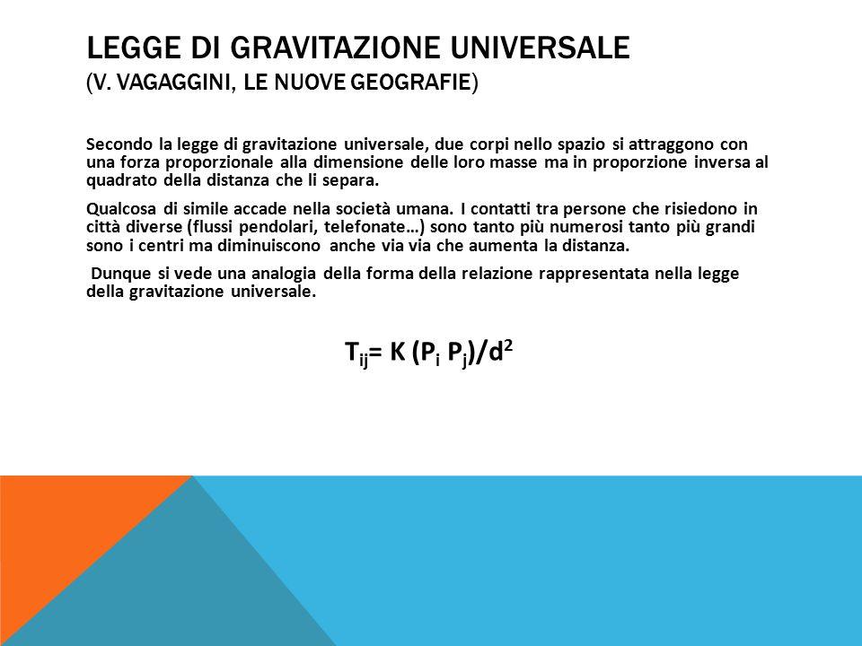 PROCESSI DI DIFFUSIONE SPAZIO-TEMPORALI.