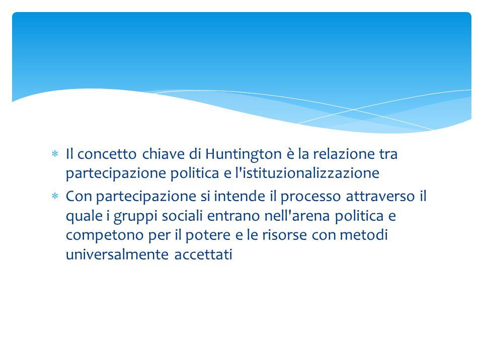 Il concetto chiave di Huntington è la relazione tra partecipazione politica e l'istituzionalizzazione  Con partecipazione si intende il processo at