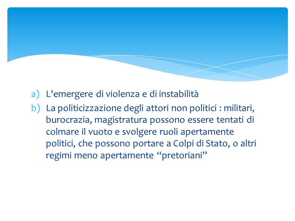 a)L'emergere di violenza e di instabilità b)La politicizzazione degli attori non politici : militari, burocrazia, magistratura possono essere tentati