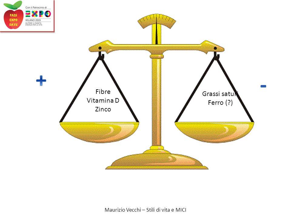 Maurizio Vecchi – Stili di vita e MICI Fibre Vitamina D Zinco Grassi saturi Ferro (?)