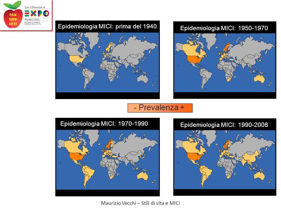 Maurizio Vecchi – Stili di vita e MICI Epidemiologia MICI: prima del 1940 Epidemiologia MICI: 1950-1970 Epidemiologia MICI: 1970-1990 Epidemiologia MICI: 1990-2008 - Prevalenza +