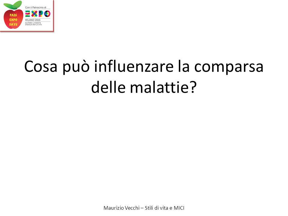 Maurizio Vecchi – Stili di vita e MICI Molti Stili di Vita potrebbero influire 1) sulla probabilità di sviluppare le malattie 2) sull'andamento successivo delle stesse.