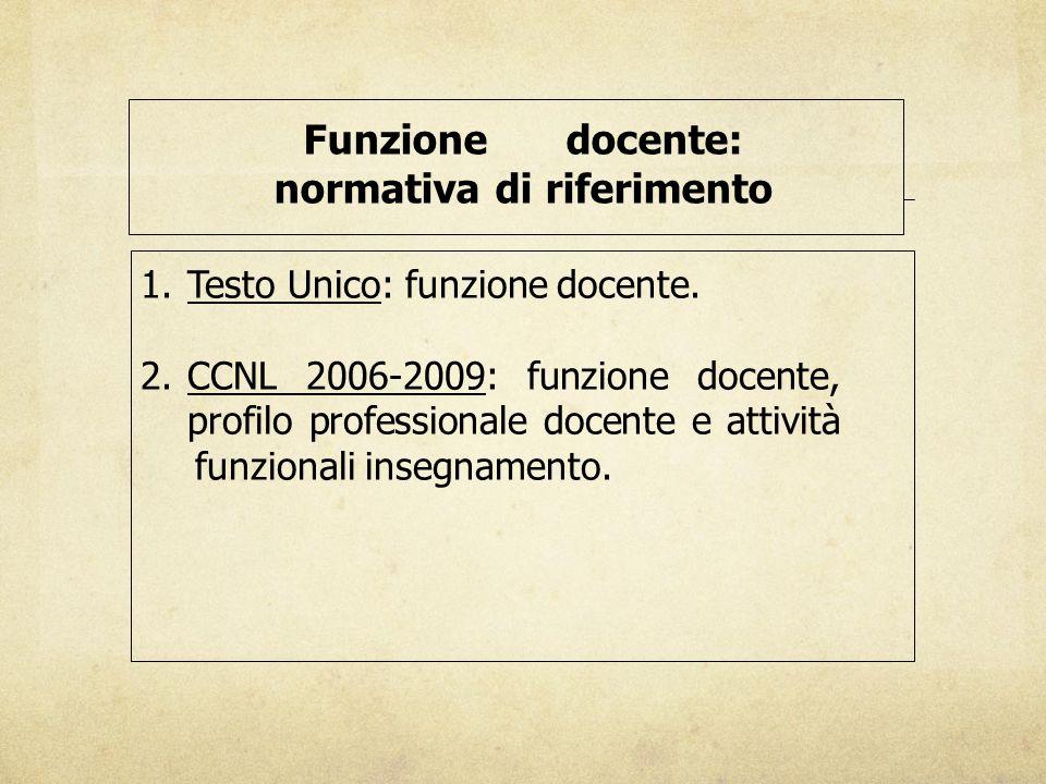 Funzionedocente: normativa di riferimento 1.Testo Unico: funzione docente. 2.CCNL 2006-2009: funzione docente, profilo professionale docente e attivit
