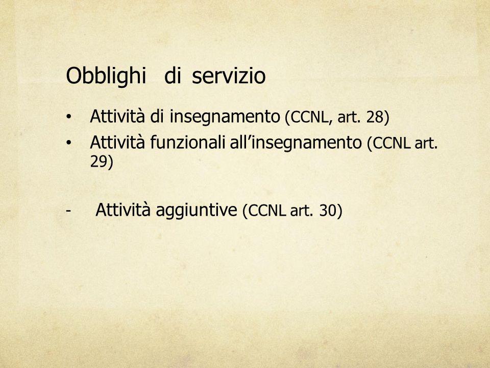 Obblighididiservizio Attività di insegnamento (CCNL, art. 28) Attività funzionali all'insegnamento (CCNL art. 29) - Attività aggiuntive (CCNL art. 30)