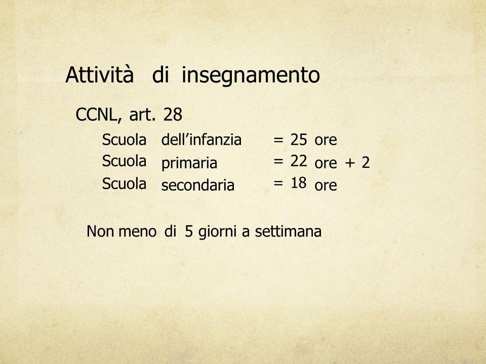 Attivitàdi insegnamento CCNL, art. 28 Scuola dell'infanzia primaria secondaria ====== 25 22 18 oreore + 2+ 2 Non meno di 5 giorni a settimana