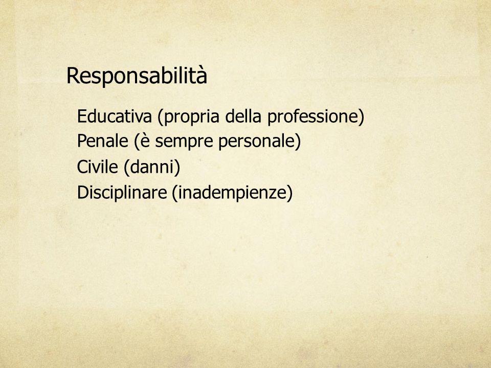 Responsabilità Educativa (propria della professione) Penale (è sempre personale) Civile (danni) Disciplinare (inadempienze)