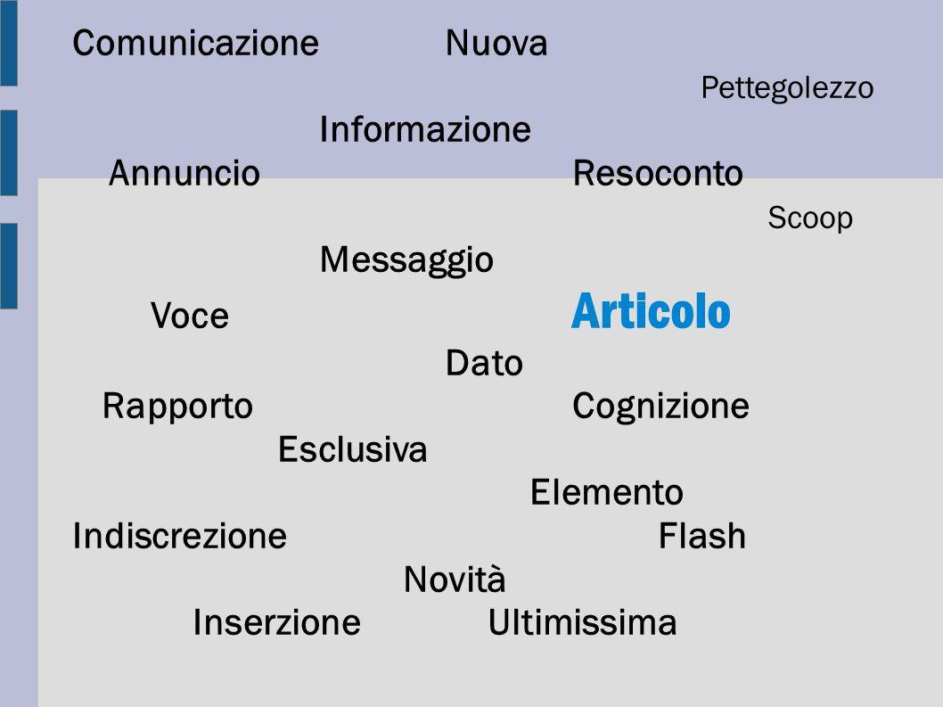 ComunicazioneNuova Pettegolezzo Informazione AnnuncioResoconto Scoop Messaggio Voce Articolo Dato RapportoCognizione Esclusiva Elemento IndiscrezioneF
