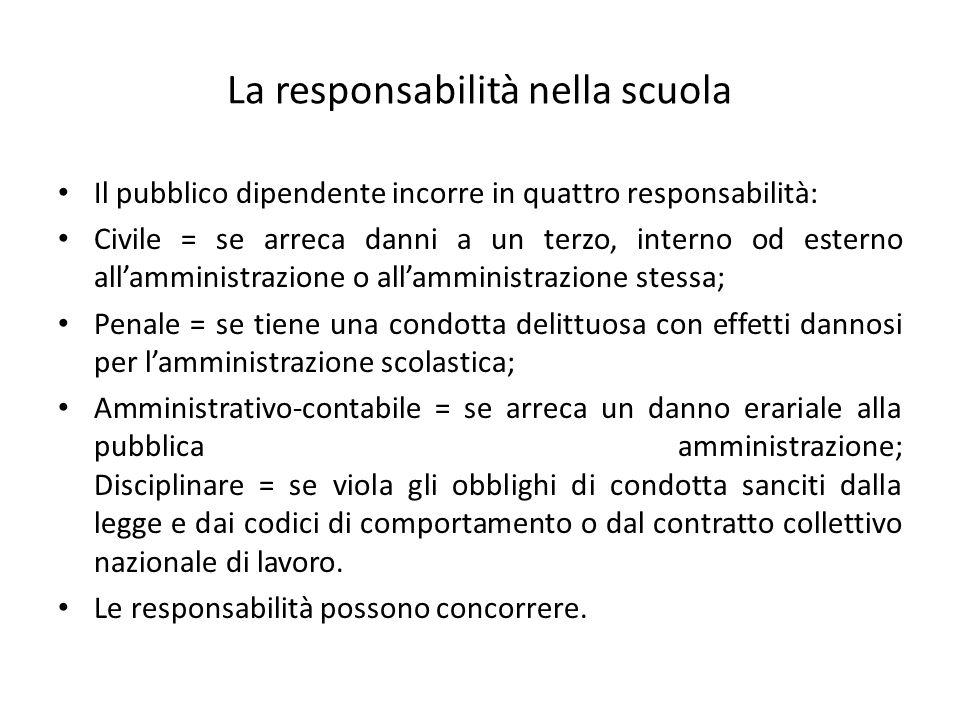 La responsabilità nella scuola Il pubblico dipendente incorre in quattro responsabilità: Civile = se arreca danni a un terzo, interno od esterno all'a
