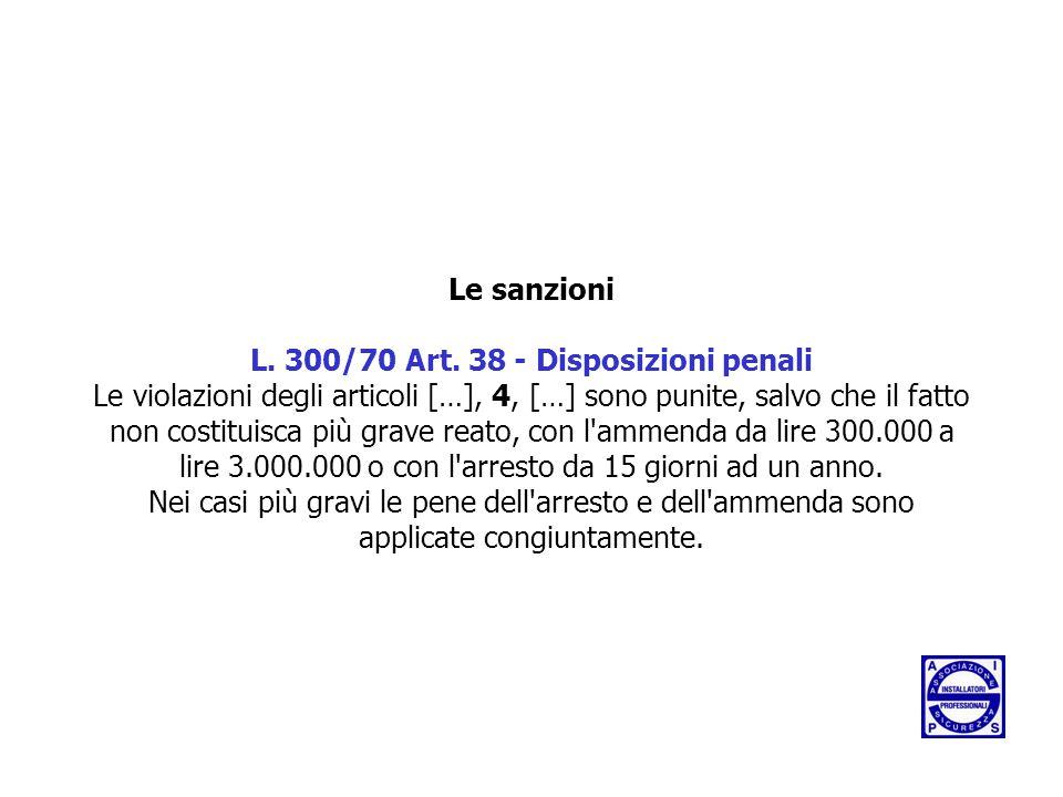 Le sanzioni L.300/70 Art.