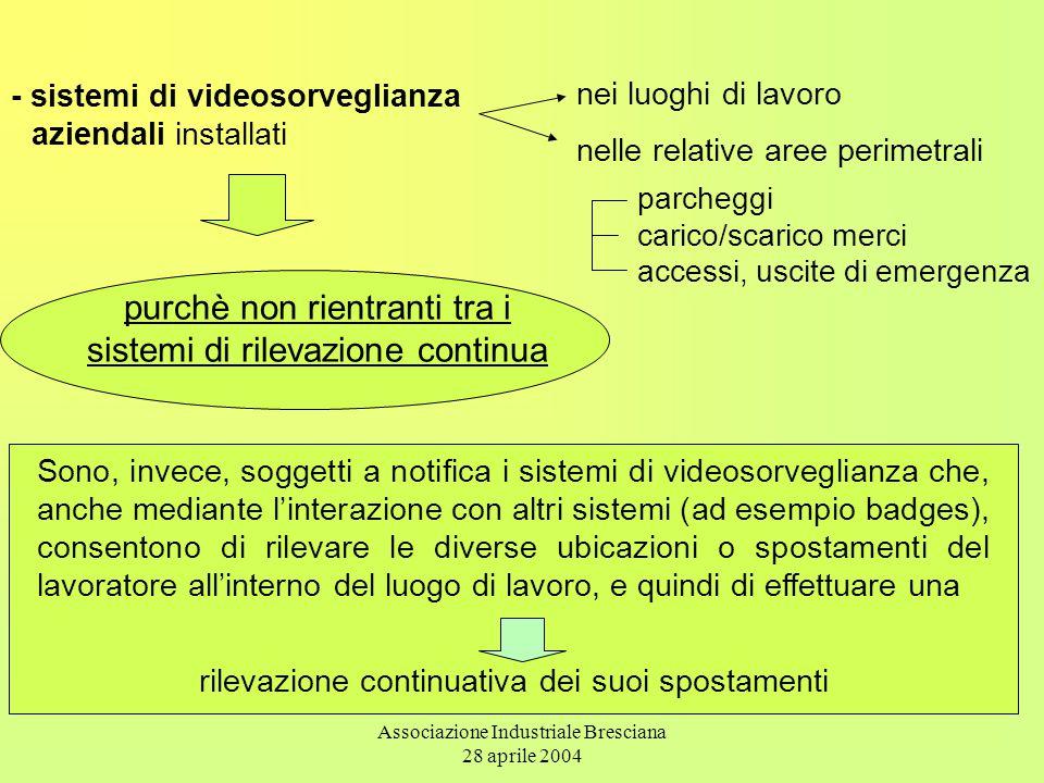 Associazione Industriale Bresciana 28 aprile 2004 - sistemi di videosorveglianza aziendali installati nei luoghi di lavoro nelle relative aree perimet