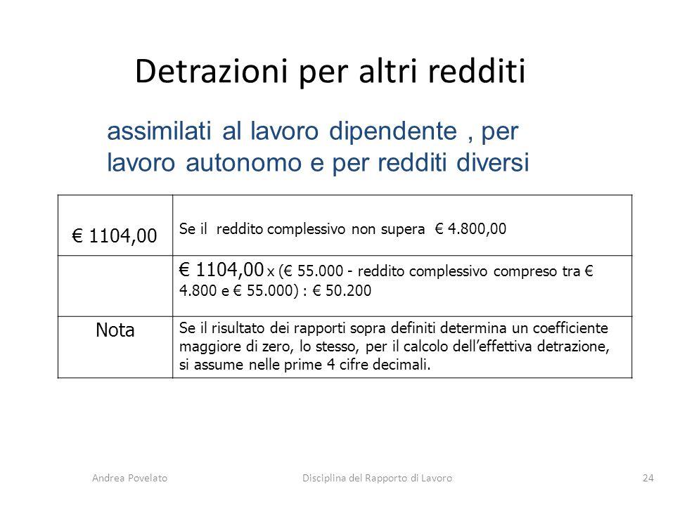 Detrazioni per altri redditi € 1104,00 Se il reddito complessivo non supera € 4.800,00 € 1104,00 x (€ 55.000 - reddito complessivo compreso tra € 4.80