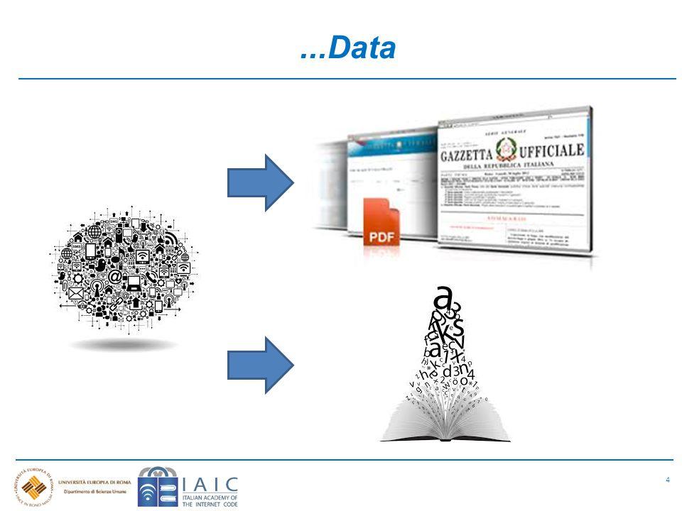Open Data by default: e le PA.5 Le Amministrazioni possono decidere solo 1.