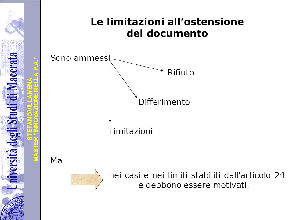 """Università degli Studi di Perugia MASTER """"INNOVAZIONE NELLA P.A."""" STEFANO VILLAMENA Le limitazioni all'ostensione del documento Sono ammessi Rifiuto D"""