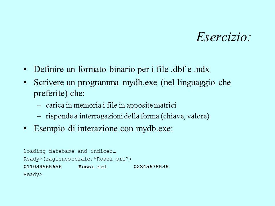 Esercizio: Definire un formato binario per i file.dbf e.ndx Scrivere un programma mydb.exe (nel linguaggio che preferite) che: –carica in memoria i fi