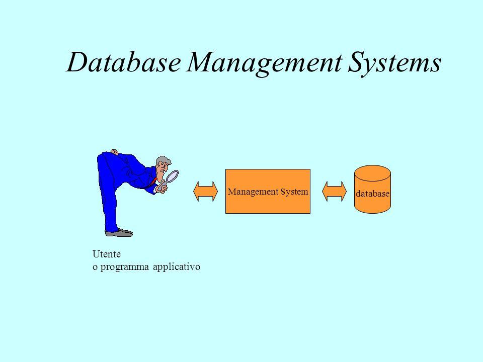 Commenti –Dati integrati in un unico sistema: il database –Indipendenza del formato dei dati dall'ambiente applicativo - è il Management System ad accedere ai dati e non i programmi applicativi –Meno duplicazioni - un'unica memorizzazione fisica dei dati –Gli utenti e i programmi accedono ai dati facilmente, attraverso una tecnica standard Management System database Utente o programma applicativo