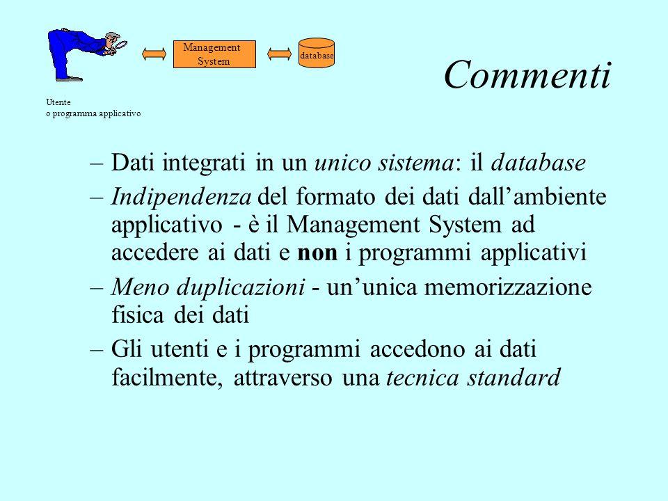 Commenti –Dati integrati in un unico sistema: il database –Indipendenza del formato dei dati dall'ambiente applicativo - è il Management System ad acc