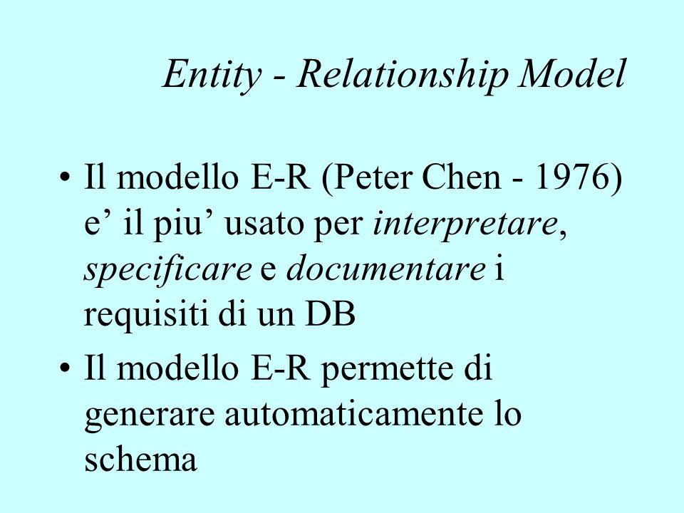 Entity - Relationship Model Il modello E-R (Peter Chen - 1976) e' il piu' usato per interpretare, specificare e documentare i requisiti di un DB Il mo