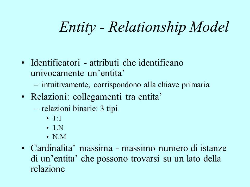 Entity - Relationship Model Identificatori - attributi che identificano univocamente un'entita' –intuitivamente, corrispondono alla chiave primaria Re