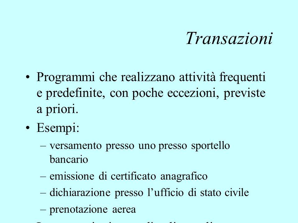 Transazioni Programmi che realizzano attività frequenti e predefinite, con poche eccezioni, previste a priori. Esempi: –versamento presso uno presso s