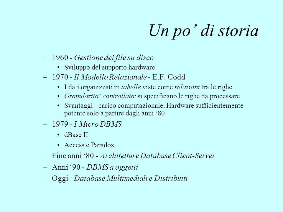 Componenti di un DB Quattro componenti principali: –Dati utente - rappresentati da piu' tabelle o relazioni relazione - una tabella di dati composta da righe e colonne.