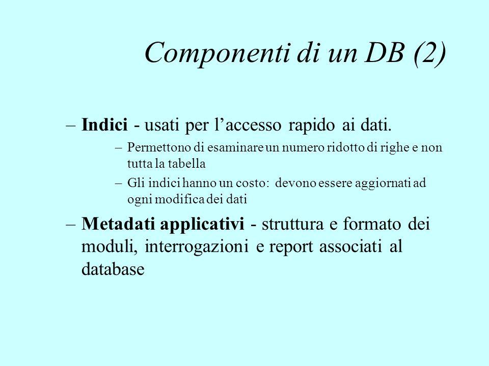 Componenti di un DB (2) –Indici - usati per l'accesso rapido ai dati. –Permettono di esaminare un numero ridotto di righe e non tutta la tabella –Gli