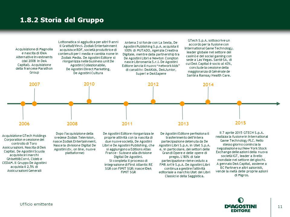 Ufficio emittente 11 1.8.2 Storia del Gruppo Acquisizione GTech Holdings Corporation e cessione del controllo di Toro Assicurazioni.