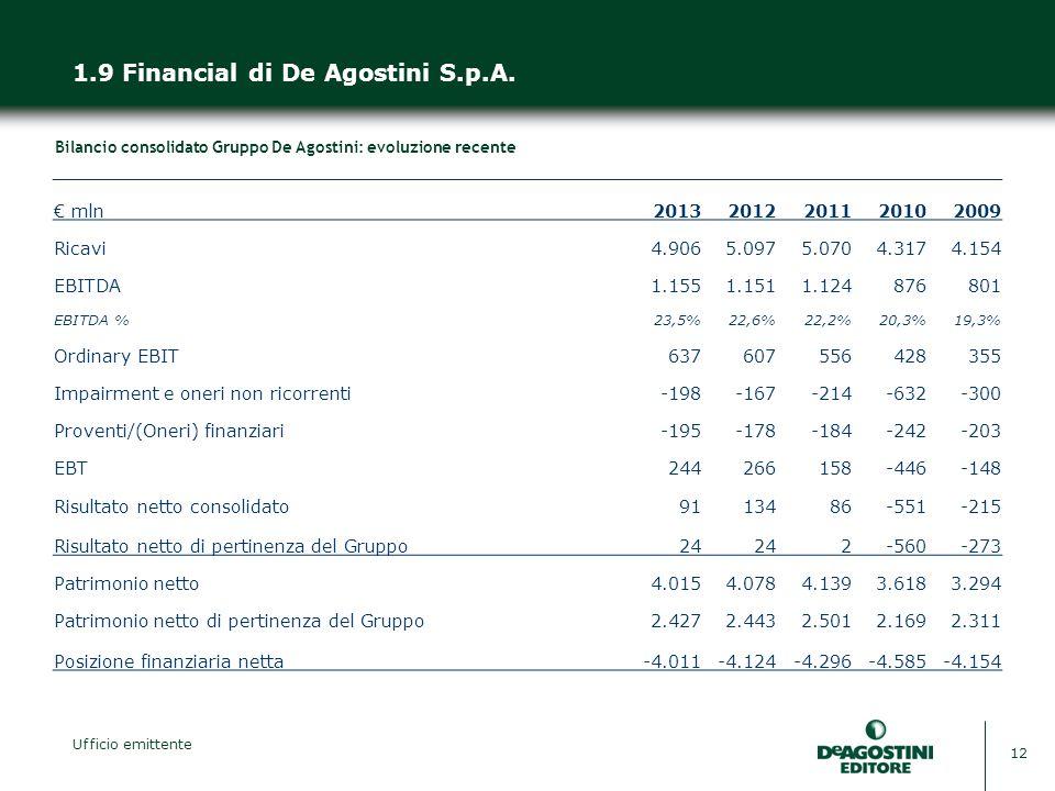 Ufficio emittente 12 1.9 Financial di De Agostini S.p.A.