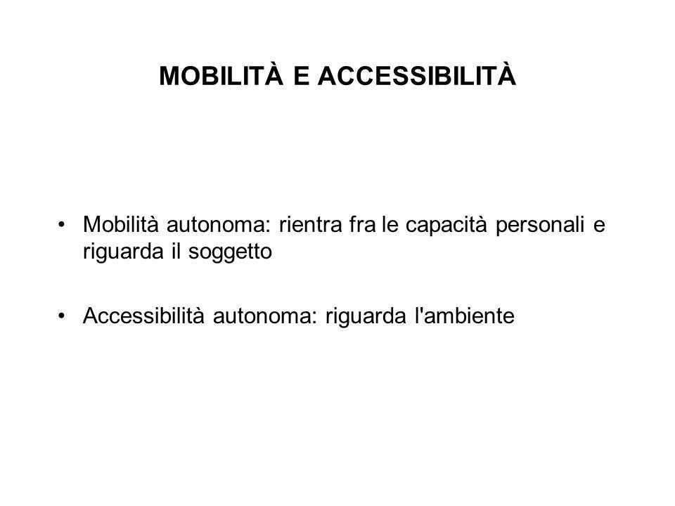 MOBILITÀ E ACCESSIBILITÀ Mobilità autonoma: rientra fra le capacità personali e riguarda il soggetto Accessibilità autonoma: riguarda l ambiente