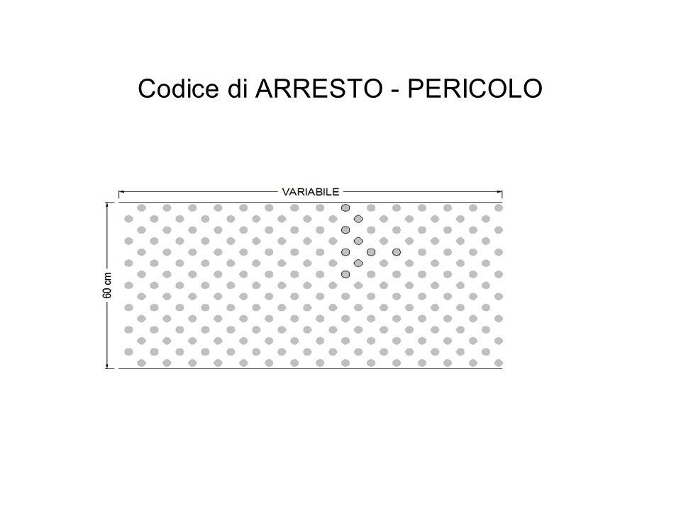 Codice di ARRESTO - PERICOLO