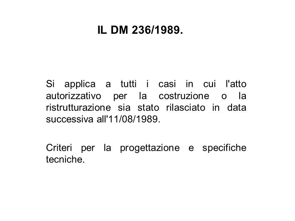 IL DM 236/1989.