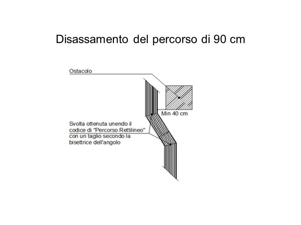 Disassamento del percorso di 90 cm