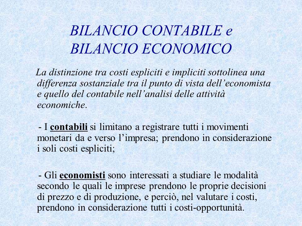 BILANCIO CONTABILE e BILANCIO ECONOMICO La distinzione tra costi espliciti e impliciti sottolinea una differenza sostanziale tra il punto di vista dell'economista e quello del contabile nell'analisi delle attività economiche.