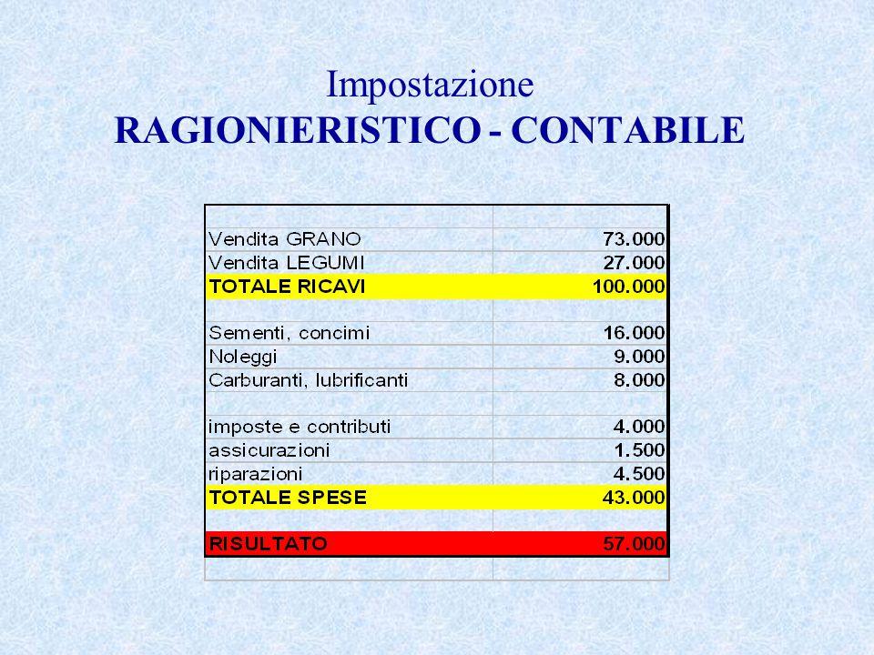 Impostazione RAGIONIERISTICO - CONTABILE