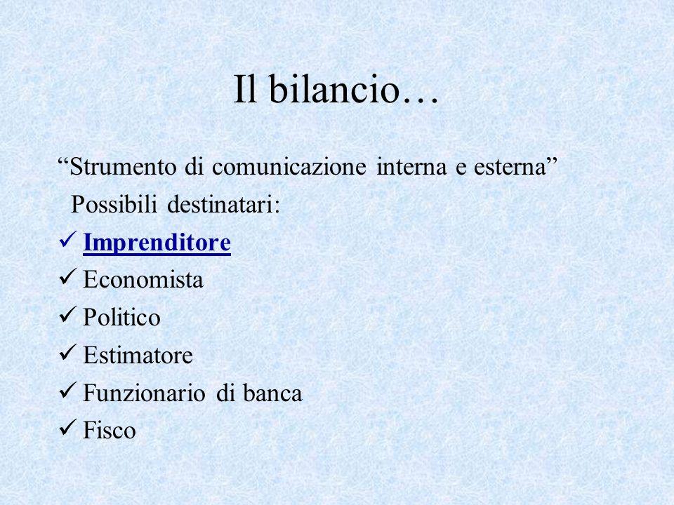 Il bilancio… Strumento di comunicazione interna e esterna Possibili destinatari: Imprenditore Economista Politico Estimatore Funzionario di banca Fisco