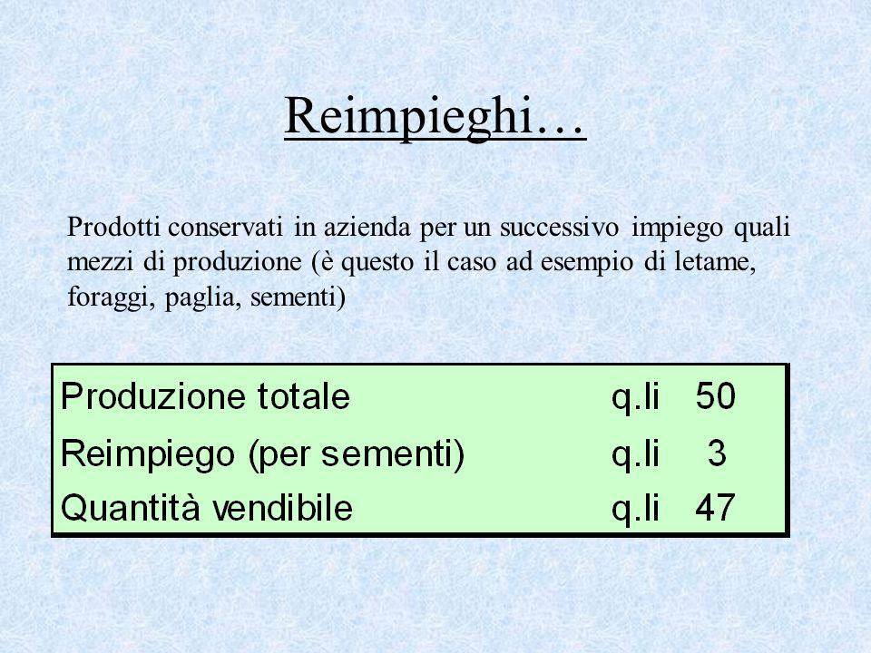 Reimpieghi… Prodotti conservati in azienda per un successivo impiego quali mezzi di produzione (è questo il caso ad esempio di letame, foraggi, paglia, sementi)