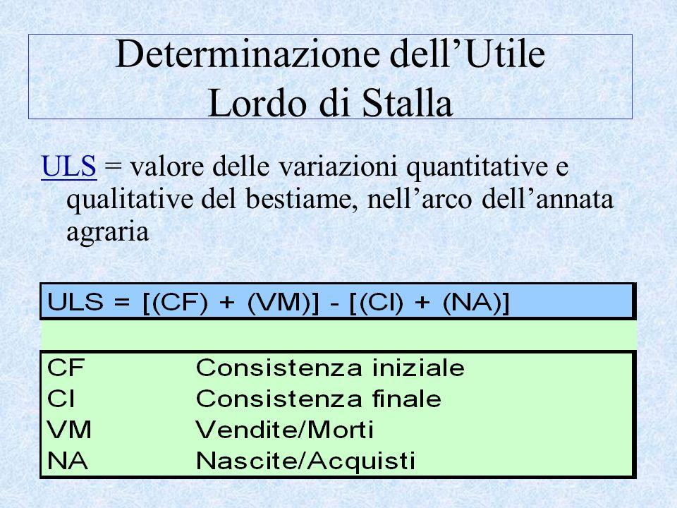Determinazione dell'Utile Lordo di Stalla ULS = valore delle variazioni quantitative e qualitative del bestiame, nell'arco dell'annata agraria